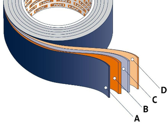 Layered Structure Double-sided Adhesive Tape